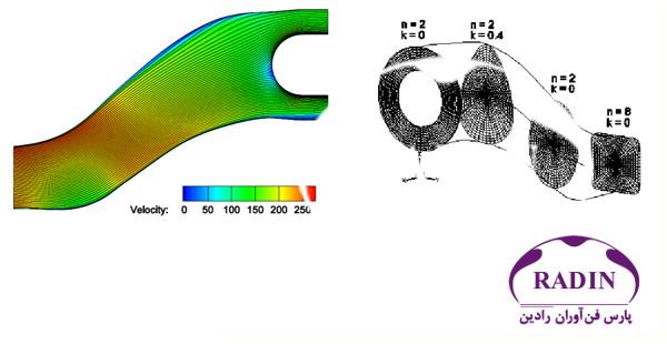 بهینه سازی داکت ورودی به موتور توربین گاز