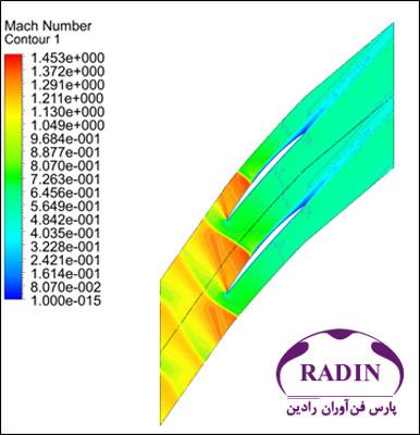شبیه سازی جریان بین پره ای در توربین گاز GE