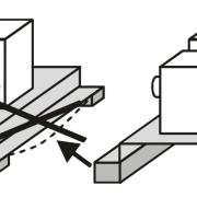 شکل 2‑1: نمایش فنداسیون مناسب و غیر مناسب که دچار خمش شده است