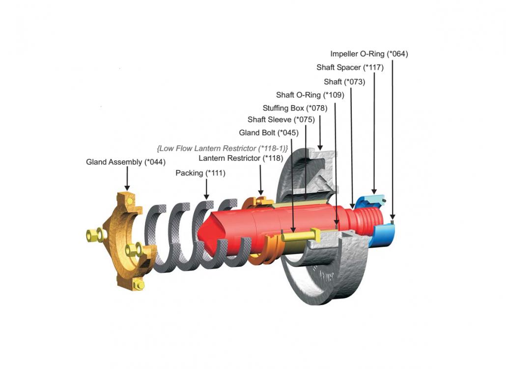 شکل 4‑4: نمایش قطعات به کار رفته در سیستم آببندی پمپ به روش سوم