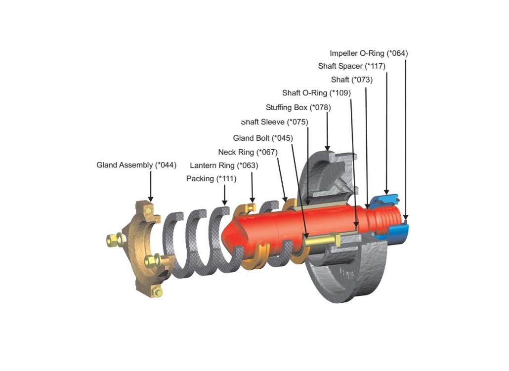 شکل 4‑3: نمایش قطعات به کار رفته در سیستم آببندی پمپ به روش دوم