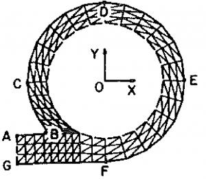 شکل 3‑1: نمایش تقسیمبندی بخشهای مختلف پوسته