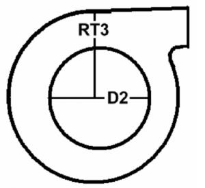 شکل 4-2: نمایش پارامتر هندسی مورد