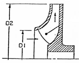 شکل 4‑2: نمایش پارامتر هندسی مورد نظر