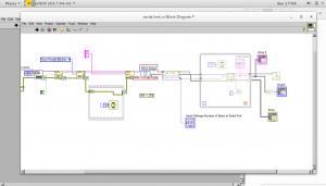 شکل 2‑4: محیط برنامهنویسی نرمافزار لبویو (LabVIEW)